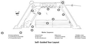 Interpretive Marker Layout Diagram